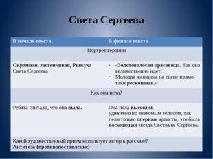 Света Сергеева Вначале текста В финалетекста Портрет героини Скромная,застенч