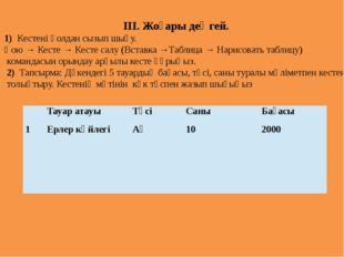 ІІІ. Жоғары деңгей. 1) Кестені қолдан сызып шығу. Қою → Кесте → Кесте салу (