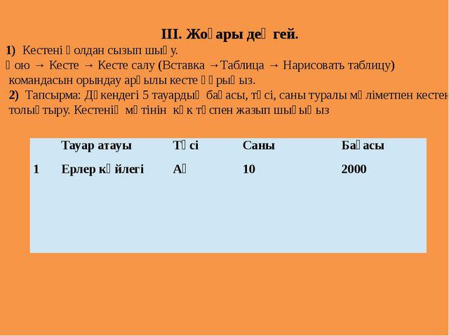 ІІІ. Жоғары деңгей. 1) Кестені қолдан сызып шығу. Қою → Кесте → Кесте салу (...