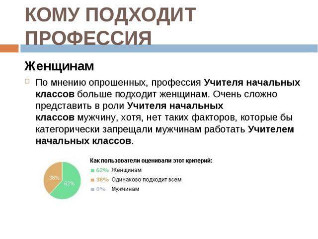 КОМУ ПОДХОДИТ ПРОФЕССИЯ Женщинам По мнению опрошенных, профессияУчителя нача...