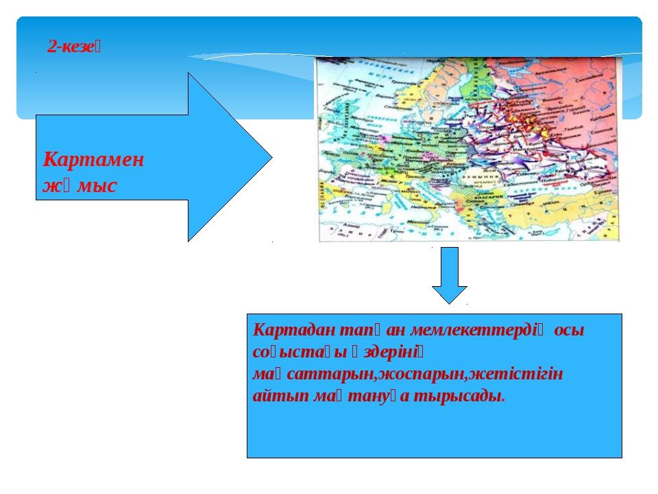Картамен жұмыс Картадан тапқан мемлекеттердің осы соғыстағы өздерінің мақсат...