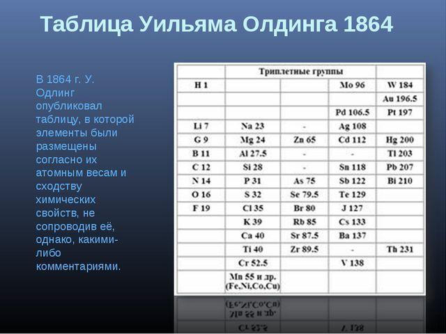 Таблица Уильяма Олдинга 1864 В 1864 г. У. Одлинг опубликовал таблицу, в кото...