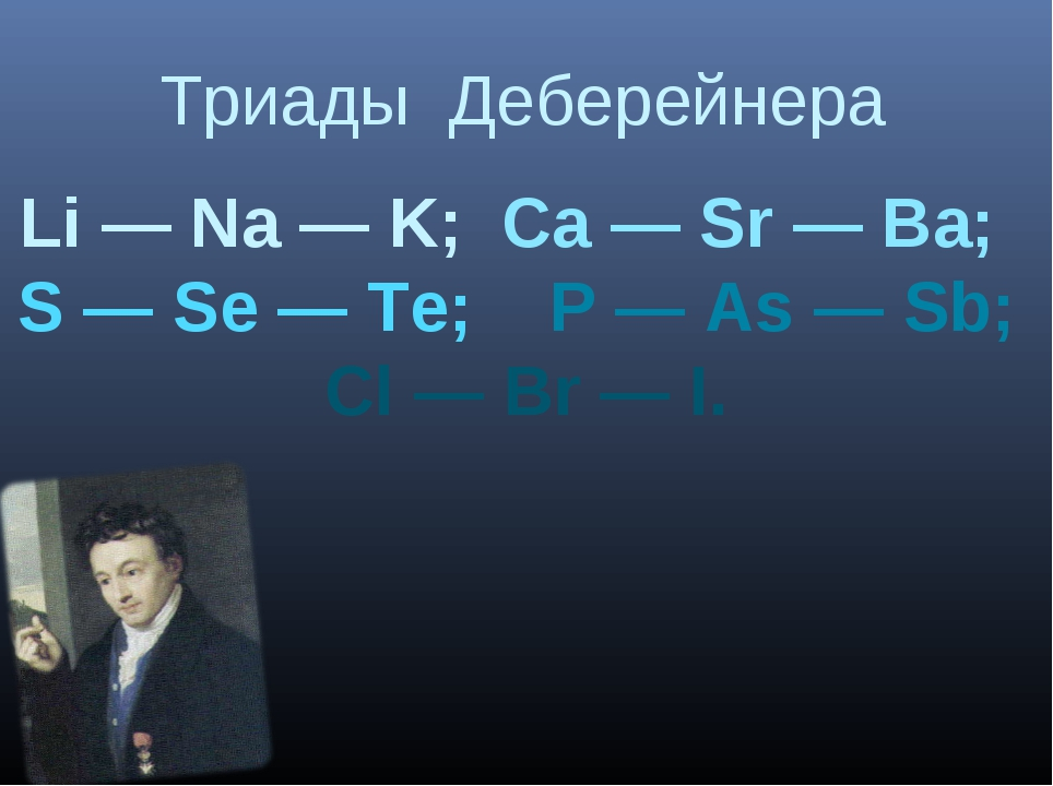 Триады Деберейнера Li — Na — K; Ca — Sr — Ba; S — Se — Te; P — As — Sb; Cl —...