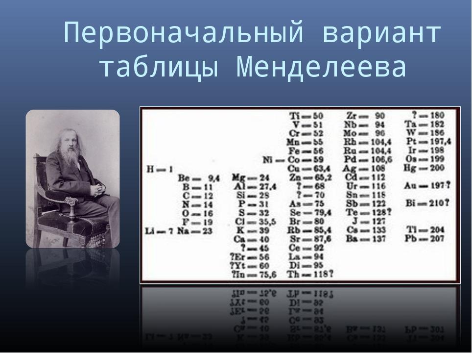 Первоначальный вариант таблицы Менделеева