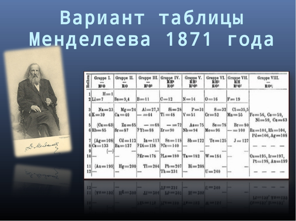Вариант таблицы Менделеева 1871 года