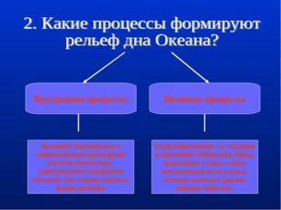 Внутренние процессы Внешние процессы Вызывают вертикальные и горизонтальные п