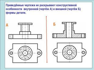 Приведённые чертежи не раскрывают конструктивной особенности внутренней (черт