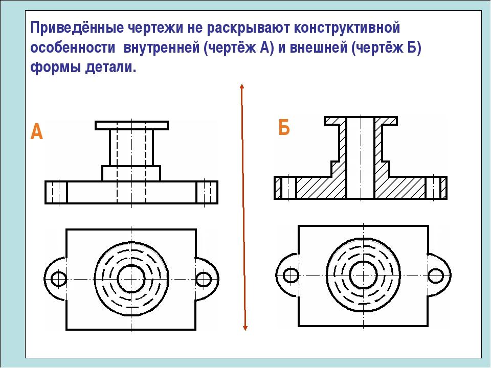 Приведённые чертежи не раскрывают конструктивной особенности внутренней (черт...