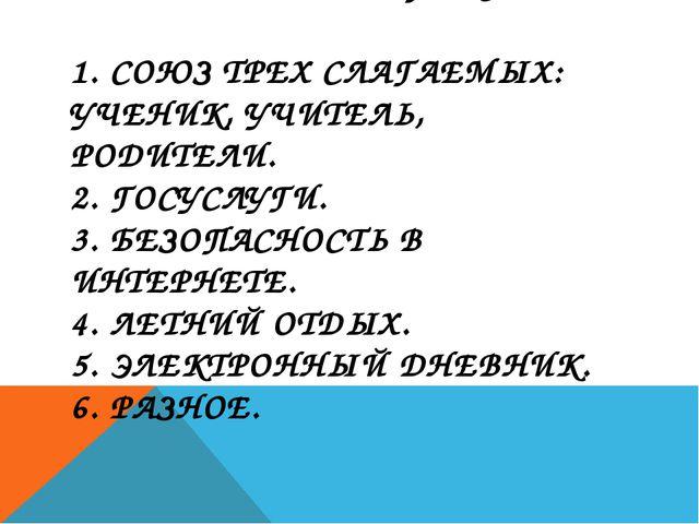 ВОПРОСЫ: 1. СОЮЗ ТРЕХ СЛАГАЕМЫХ: УЧЕНИК, УЧИТЕЛЬ, РОДИТЕЛИ. 2. ГОСУСЛУГИ. 3....