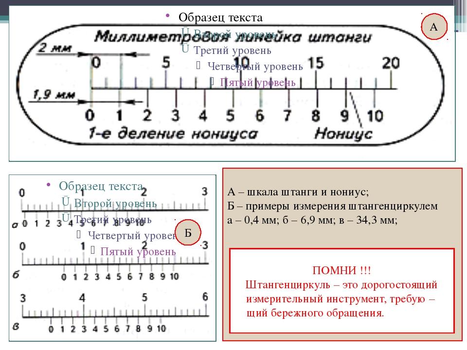 А Б А – шкала штанги и нониус; Б – примеры измерения штангенциркулем а – 0,4...