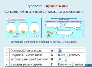 Индикаторы функциональной грамотности школьников и их эмпирические показател