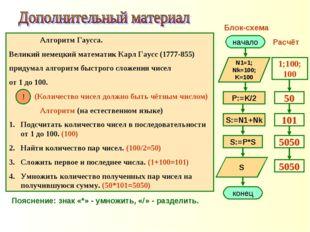 Алгоритм Гаусса. Великий немецкий математик Карл Гаусс (1777-855) придумал