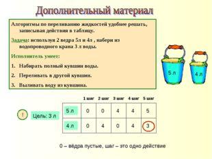 Алгоритмы по переливанию жидкостей удобнее решать, записывая действия в табли