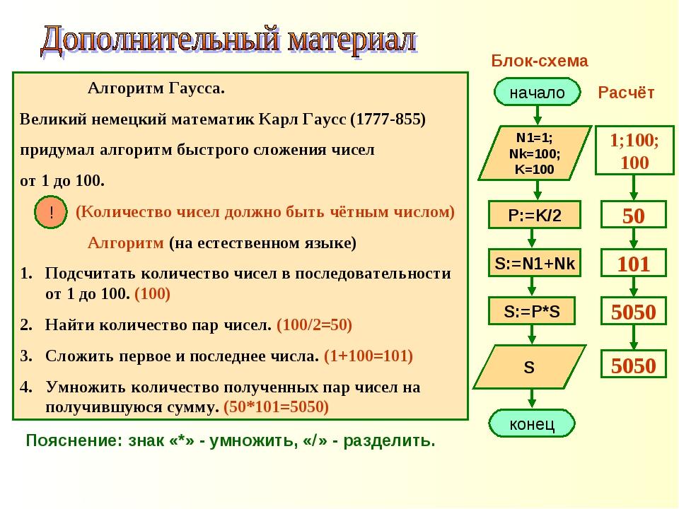 Алгоритм Гаусса. Великий немецкий математик Карл Гаусс (1777-855) придумал...