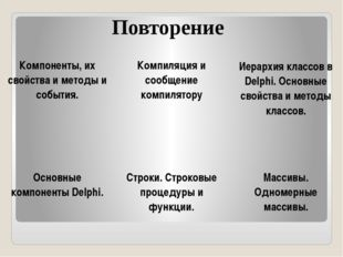 Основные компоненты Delphi. Компоненты отображения информации. Встроенные диа