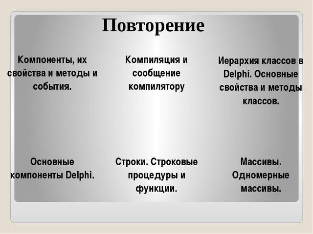 Основные компоненты Delphi. Компоненты отображения информации. Встроенные диа...