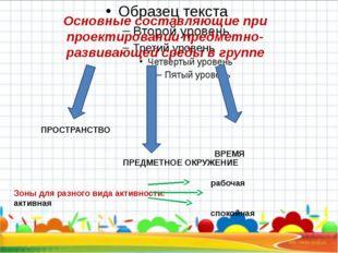 Основные составляющие при проектировании предметно-развивающей среды в групп
