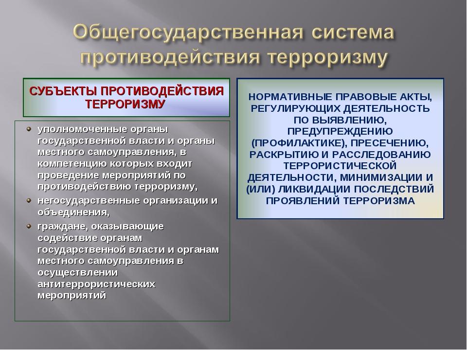 СУБЪЕКТЫ ПРОТИВОДЕЙСТВИЯ ТЕРРОРИЗМУ НОРМАТИВНЫЕ ПРАВОВЫЕ АКТЫ, РЕГУЛИРУЮЩИХ Д...