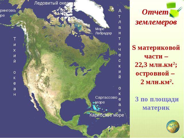 А т л а н т и ч е с к и й о к е а н Северный Ледовитый океан Карибское море С...