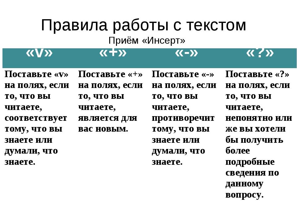 Правила работы с текстом Приём «Инсерт» «v» «+» «-» «?» Поставьте «v» на п...