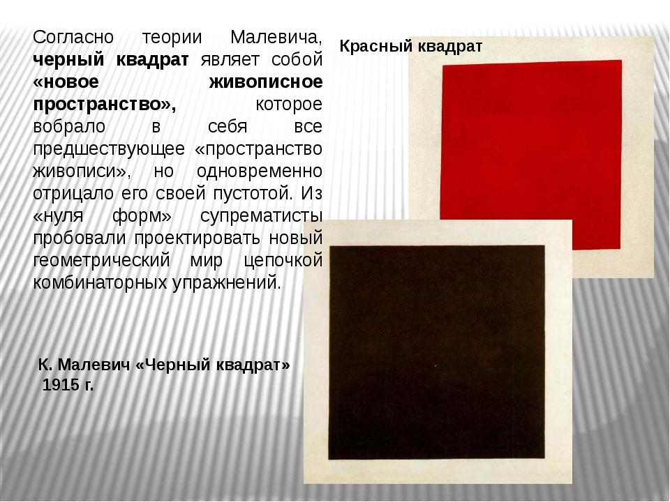 К. Малевич «Черный квадрат» 1915 г. Согласно теории Малевича, черный квадрат...