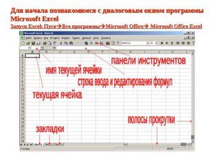 Для начала познакомимся с диалоговым окном программы Microsoft Excel Запуск E