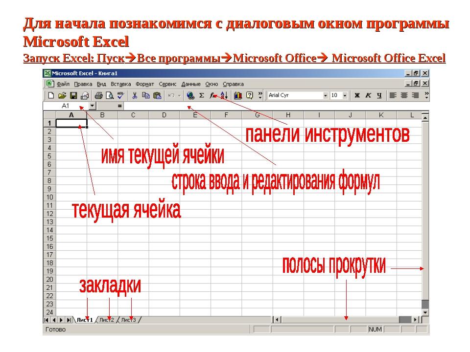 Для начала познакомимся с диалоговым окном программы Microsoft Excel Запуск E...