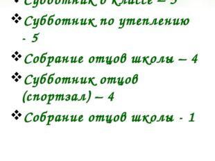 Активность отцов Субботник в классе – 3 Субботник по утеплению - 5 Собрание о