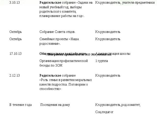 План работы с родителями на 2013-2014 учебный год. Дата проведения Мероприят...