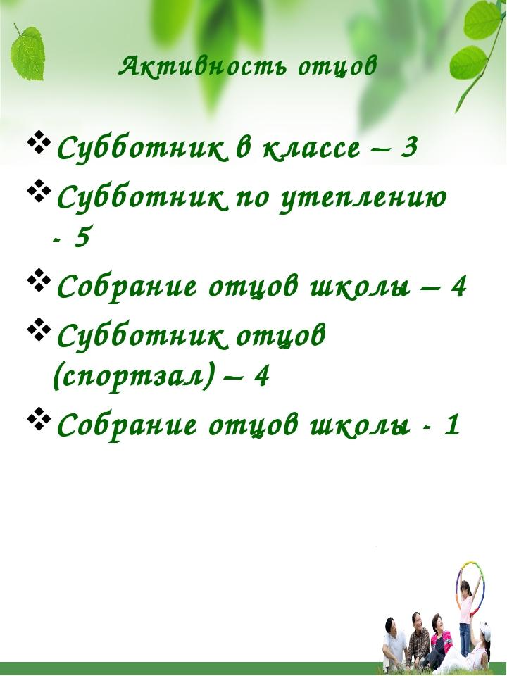Активность отцов Субботник в классе – 3 Субботник по утеплению - 5 Собрание о...