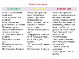 Оцените выступление Учитель: Зайкова Н.Б. Зеленый цвет Желтый цвет Красный цв