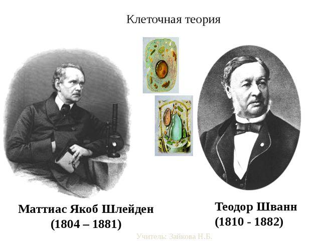 Маттиас Якоб Шлейден (1804 – 1881) Теодор Шванн (1810 - 1882) Клеточная теори...