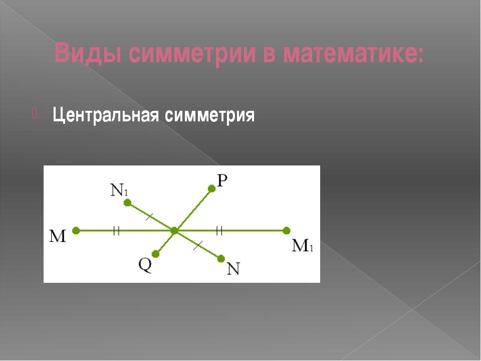 Виды симметрии в математике: Центральная симметрия