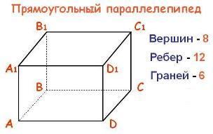 Практические работы по геометрии по теме Объем многогранников  У hello html 64eb2d8d jpg