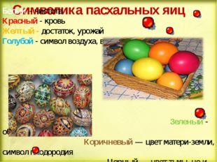 Символика пасхальных яиц Белый - чистота Красный - кровь Желтый - достаток, у