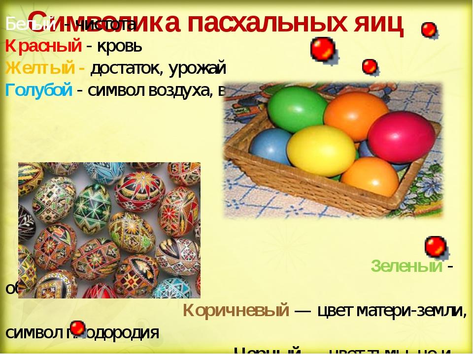 Символика пасхальных яиц Белый - чистота Красный - кровь Желтый - достаток, у...