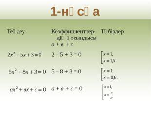 1-нұсқа Теңдеу Коэффициенттер-дің қосындысы а + в + с Түбірлер 2 – 5 + 3 = 0
