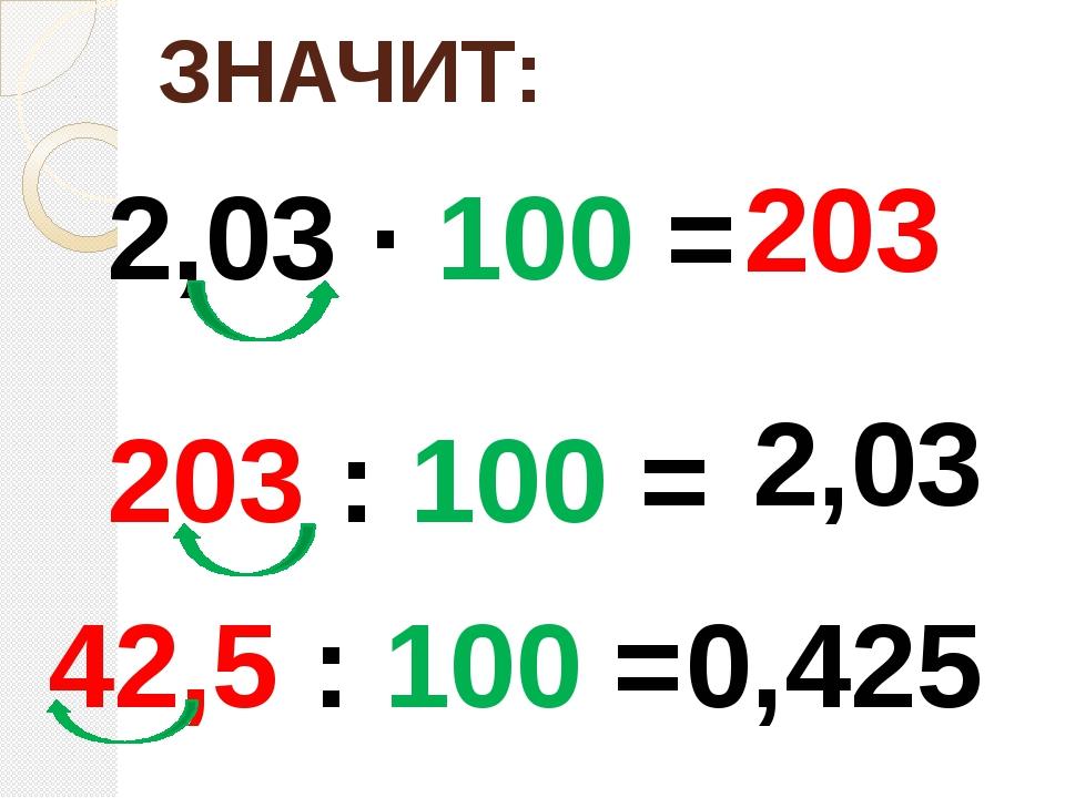 ЗНАЧИТ: 2,03 ∙ 100 = 203 203 : 100 = 2,03 42,5 : 100 = 0,425