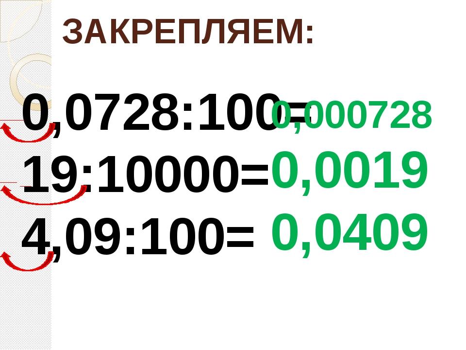 ЗАКРЕПЛЯЕМ: 0,0728:100= 19:10000= 4,09:100= 0,000728 0,0019 0,0409