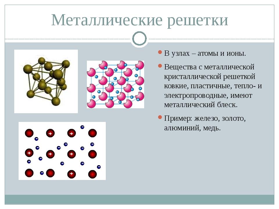 Металлические решетки В узлах – атомы и ионы. Вещества с металлической криста...
