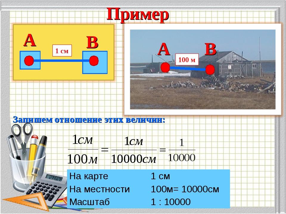 Пример A B A B 100 м 1 см Запишем отношение этих величин: На карте1 см На ме...