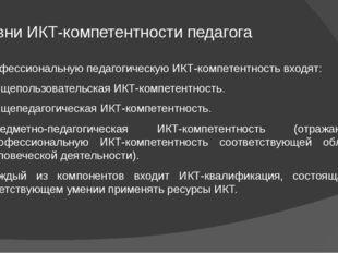 Уровни ИКТ-компетентности педагога В профессиональную педагогическую ИКТ-комп