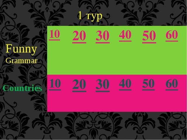 Funny Grammar Countries 1 тур 10 20 30 40 50 60 10 20 30 40 50 60