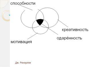 Виды одарённости (по Васильковой Ю.В.) -социальная (лидерская); - эстетическа
