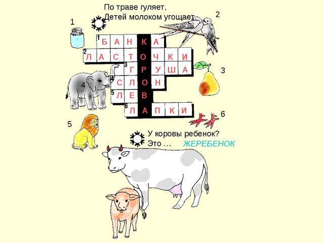 У коровы ребенок? Это … По траве гуляет, Детей молоком угощает. 1 2 3 4 6 5 Б...