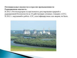 Потенциальные опасности в отраслях промышленности Радиационная опасность. В 2