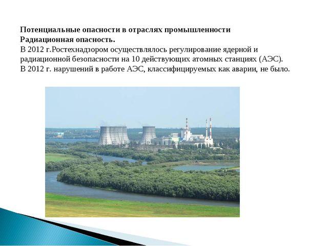 Потенциальные опасности в отраслях промышленности Радиационная опасность. В 2...