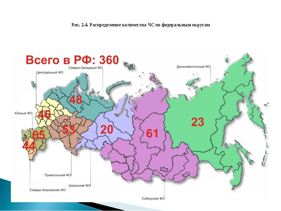 Рис. 2.4. Распределение количества ЧС по федеральным округам