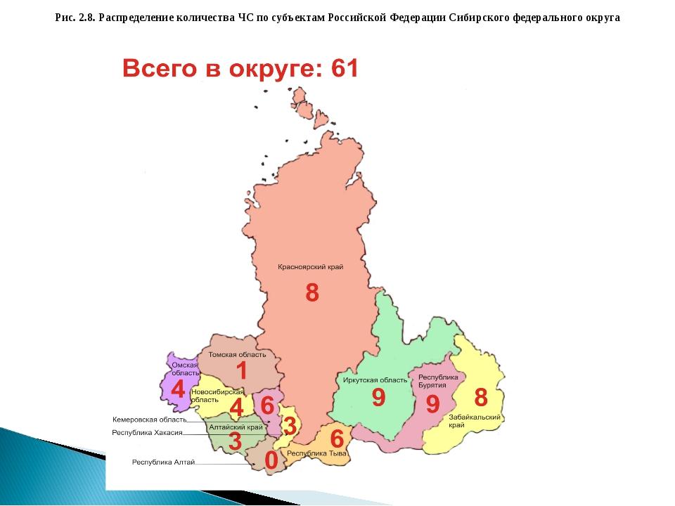 Рис. 2.8. Распределение количества ЧС по субъектам Российской Федерации Сибир...