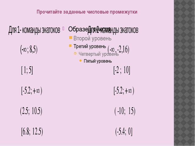 Прочитайте заданные числовые промежутки
